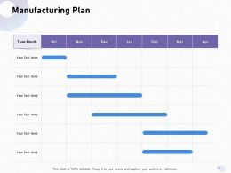 Manufacturing Plan Task M1697 Ppt Powerpoint Presentation Slides Topics