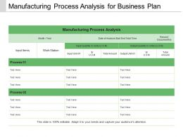 Manufacturing Process Analysis For Business Plan Sample Of Ppt