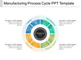 Manufacturing Process Cycle Ppt Template