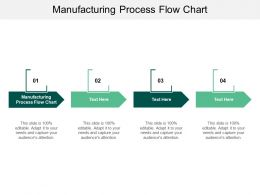 Manufacturing Process Flow Chart Ppt Powerpoint Presentation Outline Master Slide Cpb