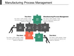 Manufacturing Process Management Ppt Powerpoint Presentation Pictures Visuals Cpb