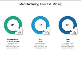 Manufacturing Process Mining Ppt Powerpoint Presentation Layouts Demonstration Cpb