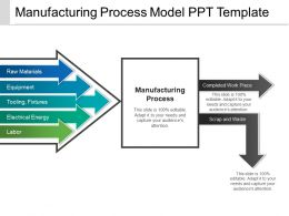 Manufacturing Process Model Ppt Template