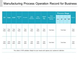 Manufacturing Process Operation Record For Business Ppt Design