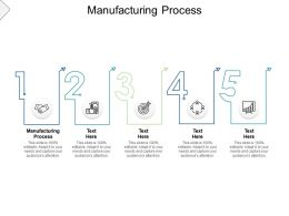 Manufacturing Process Ppt Powerpoint Presentation Outline Example File Cpb