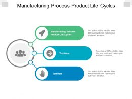 Manufacturing Process Product Life Cycles Ppt Powerpoint Presentation Show Template Cpb