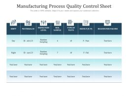 Manufacturing Process Quality Control Sheet