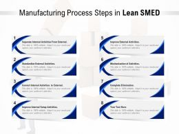 Manufacturing Process Steps In Lean SMED