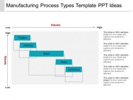 Manufacturing Process Types Template Ppt Ideas