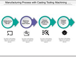 Manufacturing Process With Casting Tooling Machining Fixtures Process Verification And Finished Products