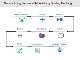 manufacturing_process_with_pre_mixing_dividing_moulding_proofing_cooling_and_packing_Slide01