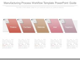 Manufacturing Process Workflow Template Powerpoint Guide