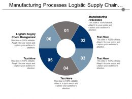 Manufacturing Processes Logistic Supply Chain Management Demand Scheduling Cpb