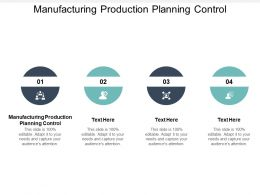 Manufacturing Production Planning Control Ppt Powerpoint Presentation Gallery Example Cpb