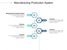 Manufacturing Production System Ppt Powerpoint Presentation Outline Icon Cpb