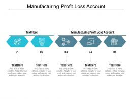 Manufacturing Profit Loss Account Ppt Powerpoint Presentation Ideas Microsoft Cpb