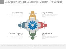 Manufacturing Project Management Diagram Ppt Samples