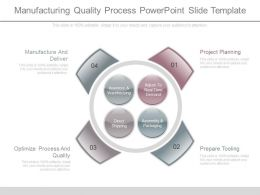 Manufacturing Quality Process Powerpoint Slide Template