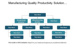 Manufacturing Quality Productivity Solution Commercial Loan Pricing Models Cpb