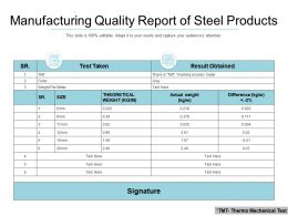 Manufacturing Quality Report Of Steel Products