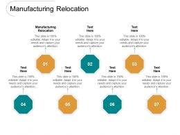 Manufacturing Relocation Ppt Powerpoint Presentation Layouts Images Cpb