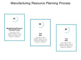 Manufacturing Resource Planning Process Ppt Powerpoint Presentation Infographics Cpb