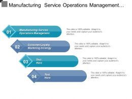 Manufacturing Service Operations Management Customer Loyalty Marketing Strategy Cpb