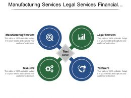 Manufacturing Services Legal Services Financial Services Technology Services