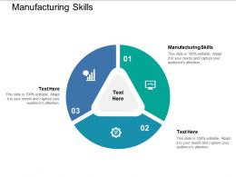 Manufacturing Skills Ppt Powerpoint Presentation Summary Template Cpb
