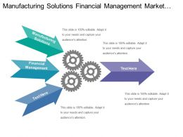 Manufacturing Solutions Financial Management Market Analysis Develop Strategy