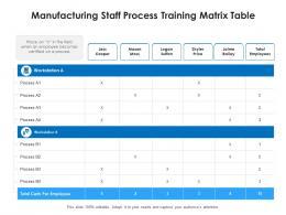 Manufacturing Staff Process Training Matrix Table