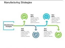Manufacturing Strategies Ppt Powerpoint Presentation Ideas Maker Cpb