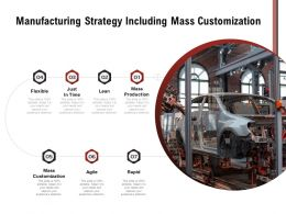 Manufacturing Strategy Including Mass Customization