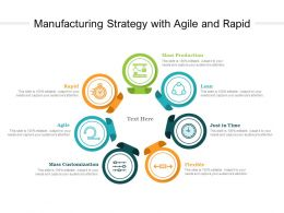 Manufacturing Strategy With Agile And Rapid