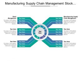 Manufacturing Supply Chain Management Stock Management Service Logistic