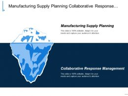 Manufacturing Supply Planning Collaborative Response Management Warehouse Management