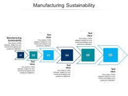 Manufacturing Sustainability Ppt Powerpoint Presentation Layouts Deck Cpb