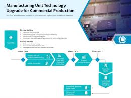 Manufacturing Unit Technology Upgrade For Commercial Production