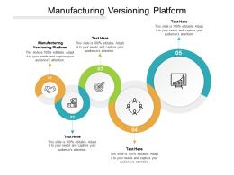 Manufacturing Versioning Platform Ppt Powerpoint Presentation Infographics Influencers Cpb