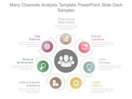 Many Channels Analysis Template Powerpoint Slide Deck Samples