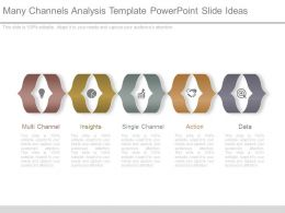 Many Channels Analysis Template Powerpoint Slide Ideas