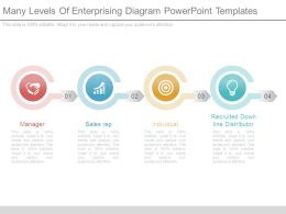 Many Levels Of Enterprising Diagram Powerpoint Templates