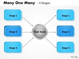 many_one_many_3_stages_3_Slide01