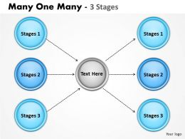 Many One Many 3 Stages 3