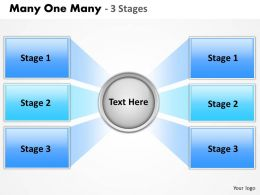 Many One Many 3 Stages 5