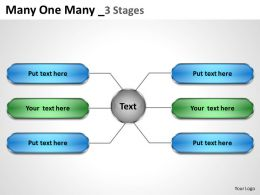 Many One Many 3 Stages