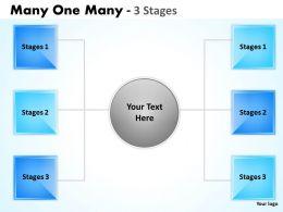 many_one_many_3_step_7_Slide01