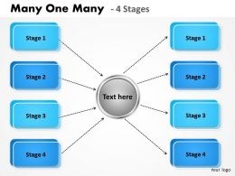Many One Many 4 Stages 2