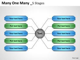 Many One Many 5 Stages