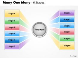Many One Many 6 Stages 5